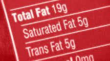 Fake Fats