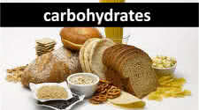 Major Carbohydrate Sources