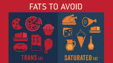 Mono and Poly Fats in Foods