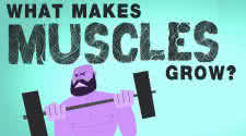Muscle Growth Techniques